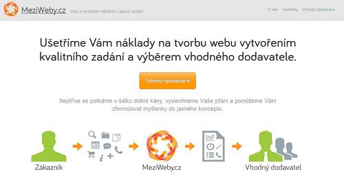meziweby.cz