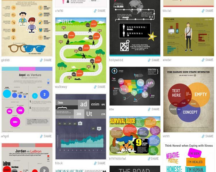 14 důvodů proč používat infografiku !