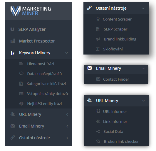 marketingminer_menu
